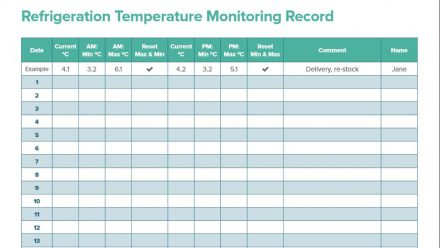 Refrigerator Temperature Monitoring Sheet
